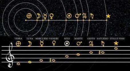 Dalla Fisica Quantistica alla Cabala Ebraica: verso la creazione della nostra un-alità