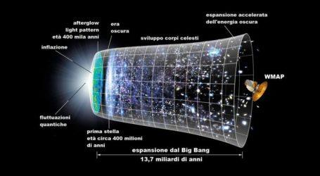 Un misterioso 'Dark energy event' potrebbe obbligarci a rivedere le nostre teorie sulla storia dell'universo